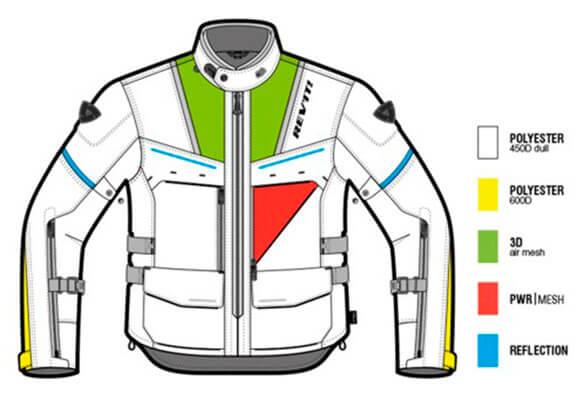 Materiales chaqueta para moto REV'IT! Offtrack